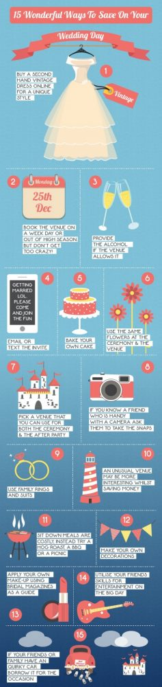 15 Money-Saving Tips